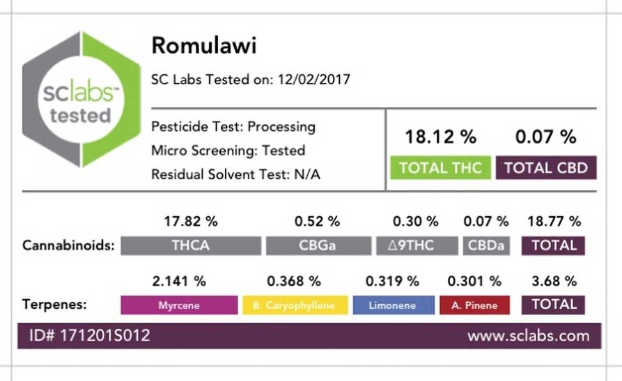Romulawi test results from SC Labs